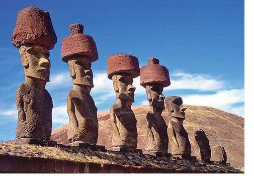 Easter Island Hats
